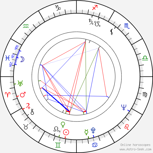 Donald Brittain birth chart, Donald Brittain astro natal horoscope, astrology