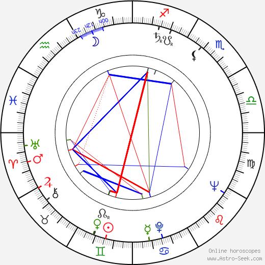 Ed Fury birth chart, Ed Fury astro natal horoscope, astrology