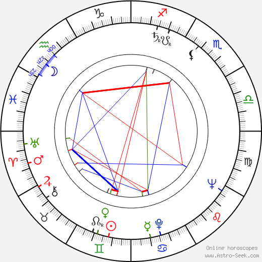 Eiko Shinya birth chart, Eiko Shinya astro natal horoscope, astrology