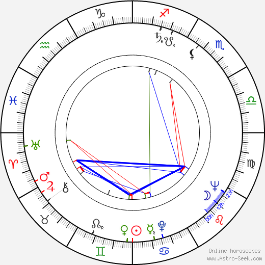 Fiorella Mari astro natal birth chart, Fiorella Mari horoscope, astrology