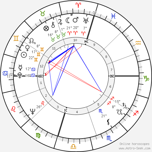 John Nash birth chart, biography, wikipedia 2018, 2019