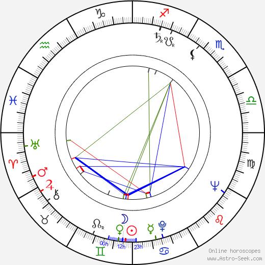 Lodwrick M. Cook день рождения гороскоп, Lodwrick M. Cook Натальная карта онлайн