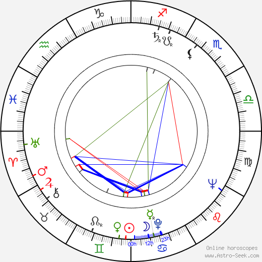 Maggie McNamara astro natal birth chart, Maggie McNamara horoscope, astrology