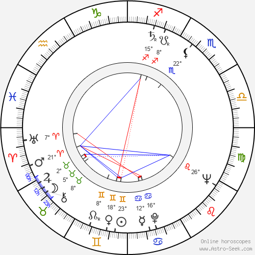 Milan Karpíšek birth chart, biography, wikipedia 2018, 2019