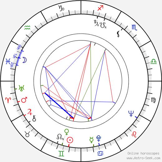 Miroslav Vlček tema natale, oroscopo, Miroslav Vlček oroscopi gratuiti, astrologia
