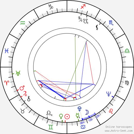 Nancy Marchand astro natal birth chart, Nancy Marchand horoscope, astrology