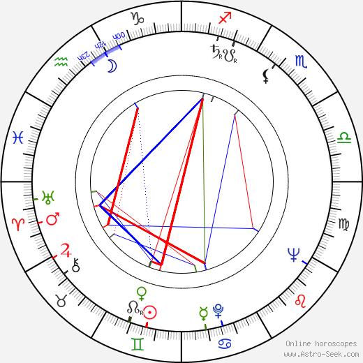 Reg Park astro natal birth chart, Reg Park horoscope, astrology