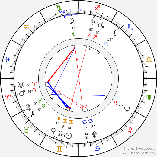 Tony Richardson birth chart, biography, wikipedia 2018, 2019