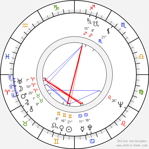 Vic Damone birth chart, biography, wikipedia 2020, 2021