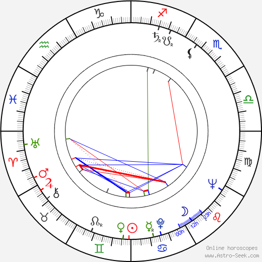 William Berger tema natale, oroscopo, William Berger oroscopi gratuiti, astrologia