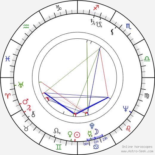 Yevgeni Sherstobitov tema natale, oroscopo, Yevgeni Sherstobitov oroscopi gratuiti, astrologia