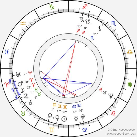 Yves Arcanel birth chart, biography, wikipedia 2019, 2020