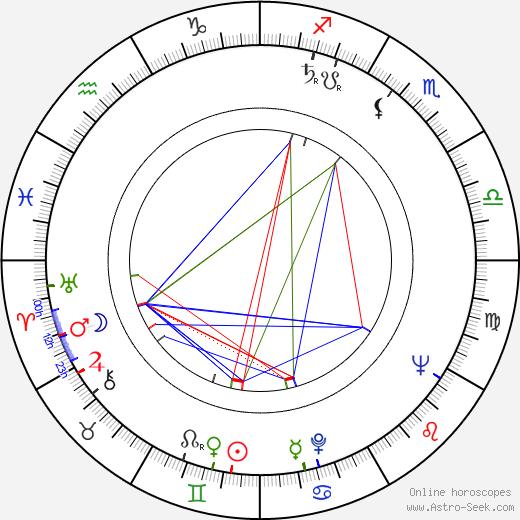 Yves Arcanel astro natal birth chart, Yves Arcanel horoscope, astrology