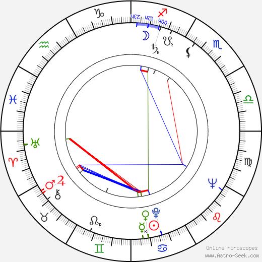 Gunnar Möller astro natal birth chart, Gunnar Möller horoscope, astrology