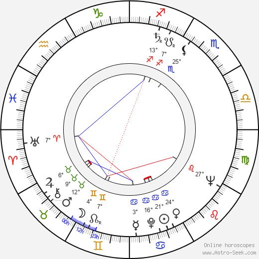 Mace Neufeld birth chart, biography, wikipedia 2020, 2021