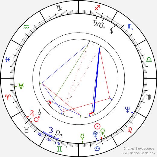Mace Neufeld birth chart, Mace Neufeld astro natal horoscope, astrology