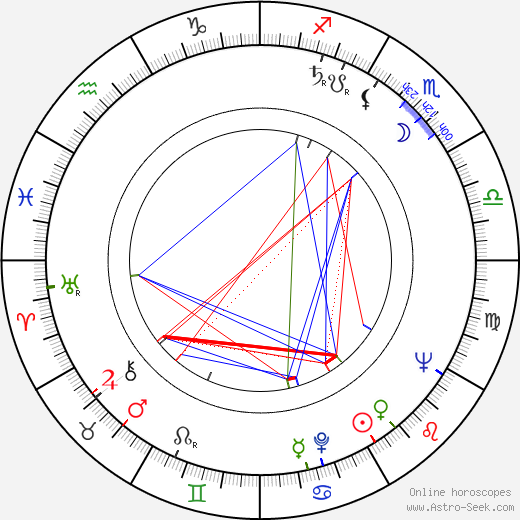 Mimmo Palmara tema natale, oroscopo, Mimmo Palmara oroscopi gratuiti, astrologia