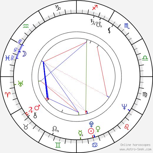 Patricia Hitchcock tema natale, oroscopo, Patricia Hitchcock oroscopi gratuiti, astrologia