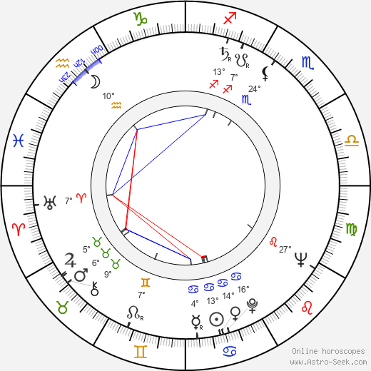 Traian Fericeanu birth chart, biography, wikipedia 2019, 2020