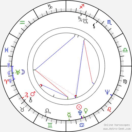 Vince Edwards tema natale, oroscopo, Vince Edwards oroscopi gratuiti, astrologia