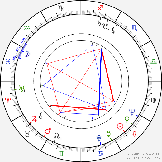 Cécile Aubry astro natal birth chart, Cécile Aubry horoscope, astrology