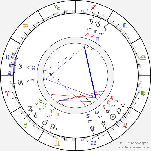 Gerard Damiano birth chart, biography, wikipedia 2020, 2021