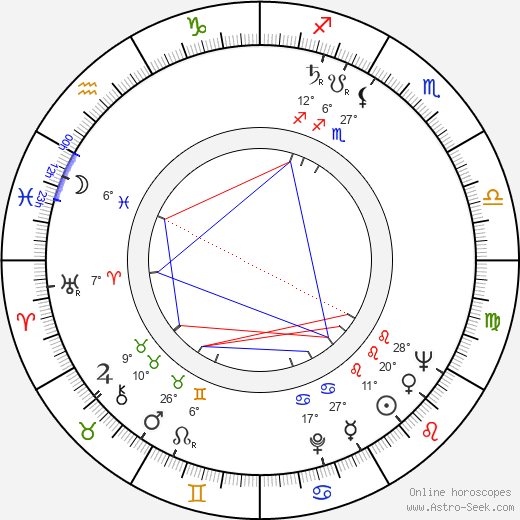 James B. Harris birth chart, biography, wikipedia 2018, 2019