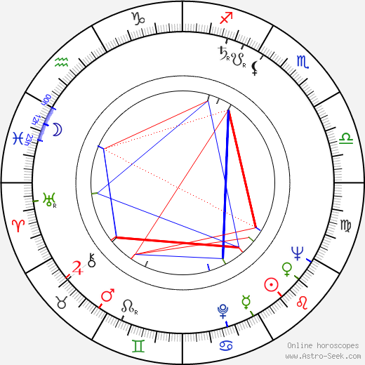 James B. Harris astro natal birth chart, James B. Harris horoscope, astrology