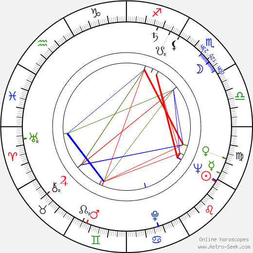 Jean Constantin astro natal birth chart, Jean Constantin horoscope, astrology