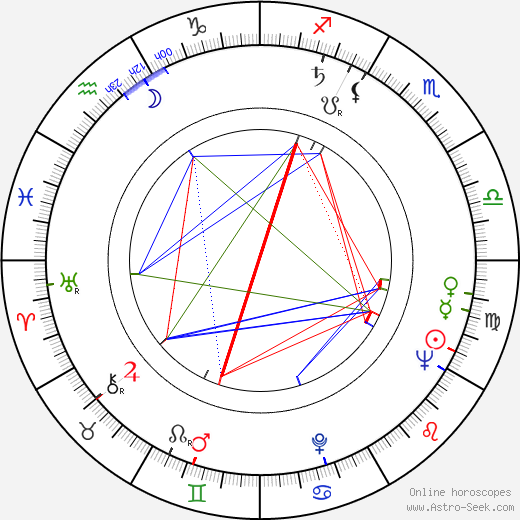 Karl Michael Vogler astro natal birth chart, Karl Michael Vogler horoscope, astrology