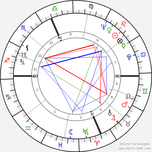Lorraine Welsh tema natale, oroscopo, Lorraine Welsh oroscopi gratuiti, astrologia