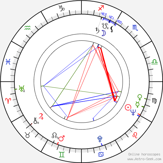 Marian Seldes astro natal birth chart, Marian Seldes horoscope, astrology