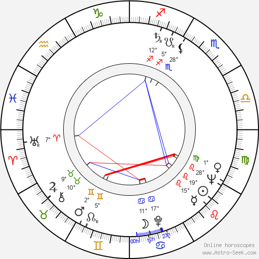 Vera Nunes birth chart, biography, wikipedia 2019, 2020