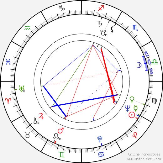 Walter Massey birth chart, Walter Massey astro natal horoscope, astrology