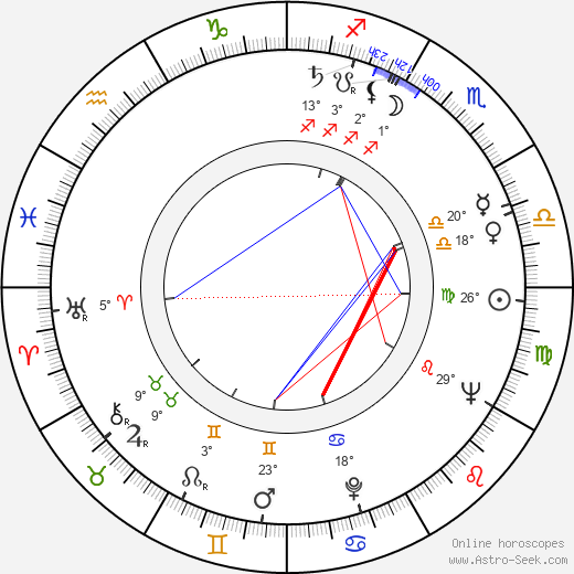 Adam West birth chart, biography, wikipedia 2017, 2018