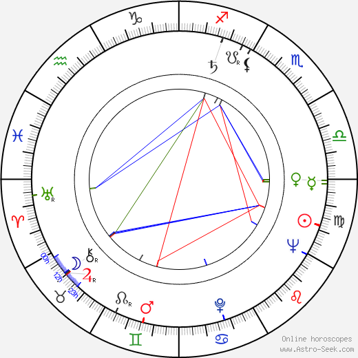 André Charpak день рождения гороскоп, André Charpak Натальная карта онлайн