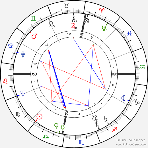 Frank Foster astro natal birth chart, Frank Foster horoscope, astrology