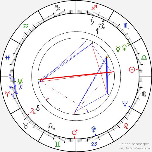 George J. Sella день рождения гороскоп, George J. Sella Натальная карта онлайн