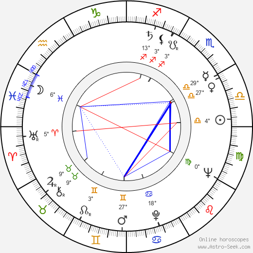 Haro Senft birth chart, biography, wikipedia 2017, 2018