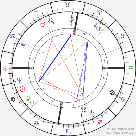 Horace Silver astro natal birth chart, Horace Silver horoscope, astrology