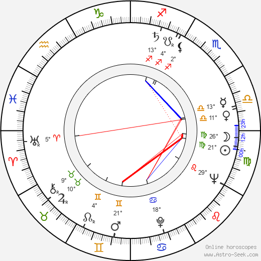 Ján Kramár birth chart, biography, wikipedia 2019, 2020