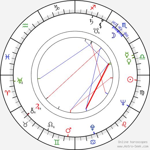 Liane Augustin astro natal birth chart, Liane Augustin horoscope, astrology