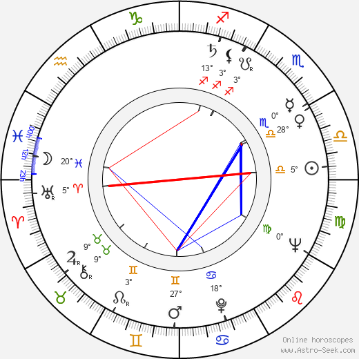 Martine Sarcey birth chart, biography, wikipedia 2019, 2020
