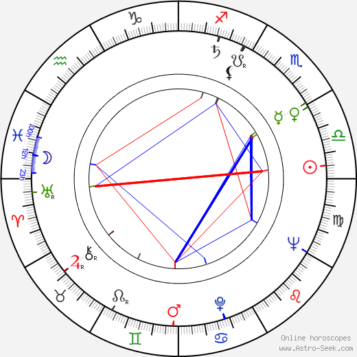 Martine Sarcey birth chart, Martine Sarcey astro natal horoscope, astrology
