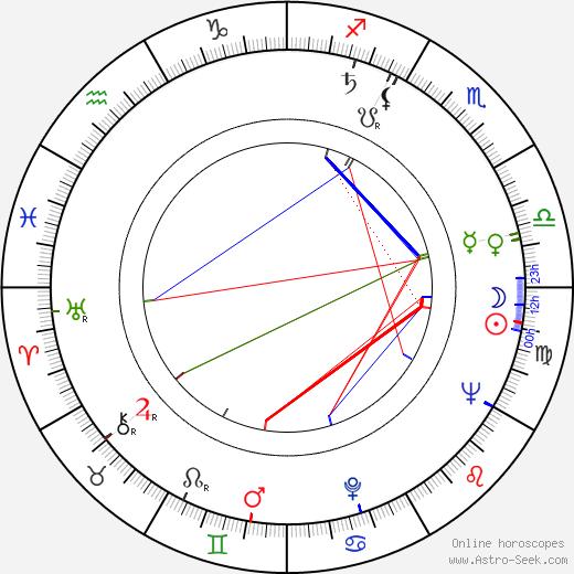 Matti Louhivuori astro natal birth chart, Matti Louhivuori horoscope, astrology