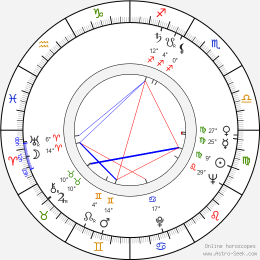 Mel Stuart birth chart, biography, wikipedia 2018, 2019