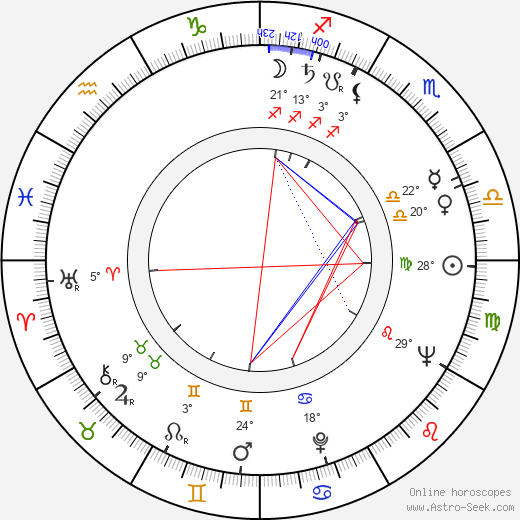 Mojmír Heger birth chart, biography, wikipedia 2019, 2020
