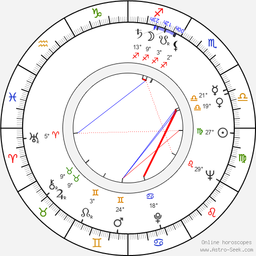 Oleg Reif birth chart, biography, wikipedia 2018, 2019