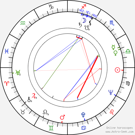 Oleg Reif astro natal birth chart, Oleg Reif horoscope, astrology
