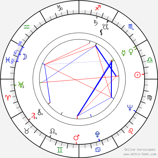 Pentti Louko tema natale, oroscopo, Pentti Louko oroscopi gratuiti, astrologia